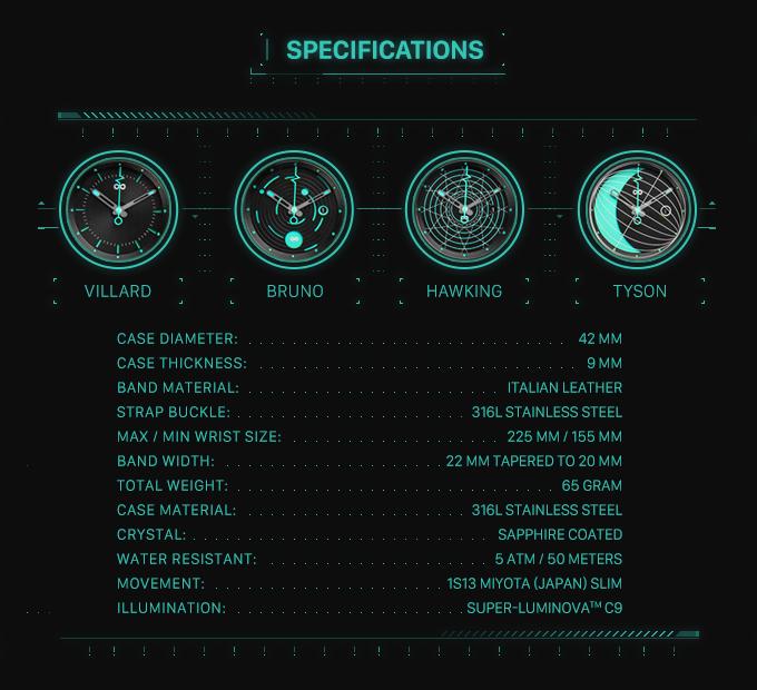 Gamma-Specs.png