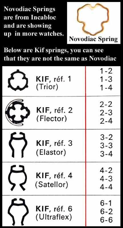 Name:  kifchartnew1.jpg Hits: 5396 Größe:  37,3 KB