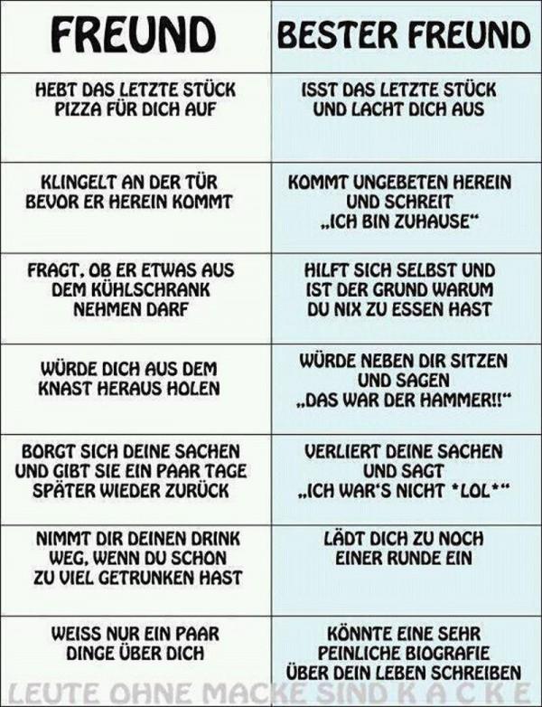 Weihnachtssprüche Für Adventskalender.Lustige Spr He F Adventskalender Spruch Website