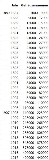 Name:  Pavel_Bure_Paul_Buhre_Serials.jpg Hits: 1755 Größe:  162,5 KB