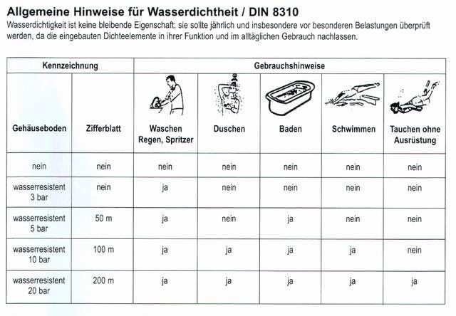 Water Resistant 5 Bar Creepingthyme Info