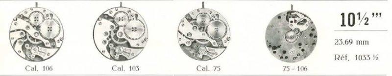 Venus_75_103_106_Classification_1936.jpg