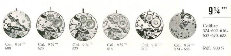 AS_574_Familie_Classification_1936.jpg