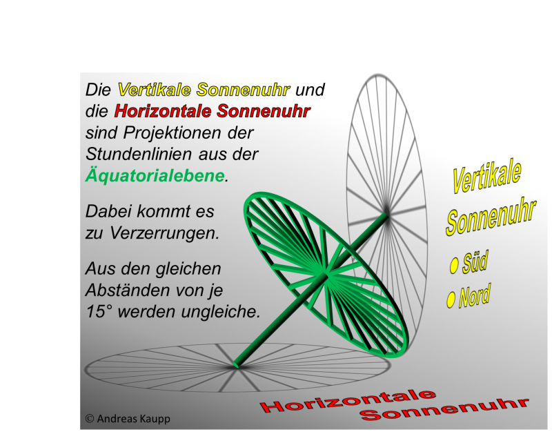 zz.Sonnenuhr2.png