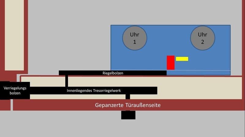 Schema 3.jpg