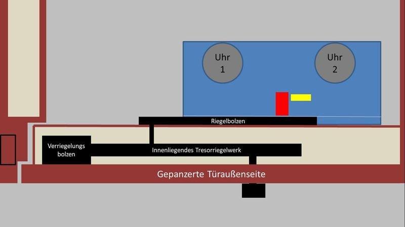 Schema 2.jpg