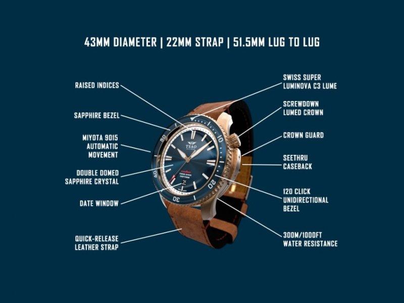torsk-overview-1.jpg
