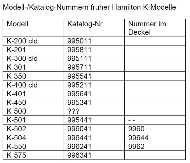 Tabelle_01-DE.jpg