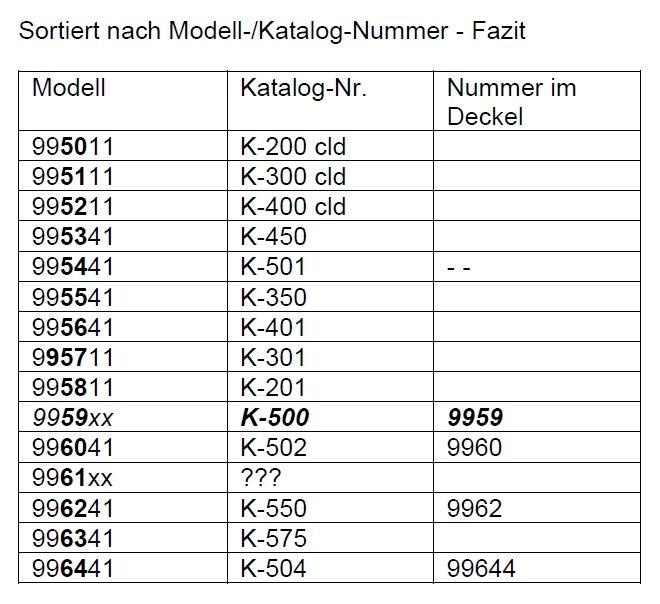 Tabelle_03-DE.jpg