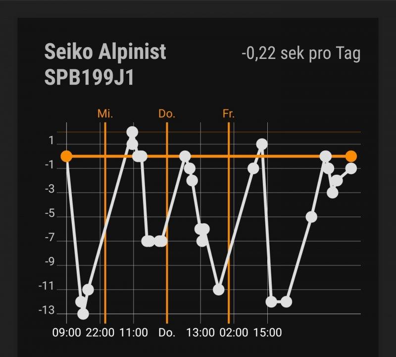 Screenshot_20210117-000601_Atomic Clock & Watch Accuracy Tool (with NTP Time).jpg