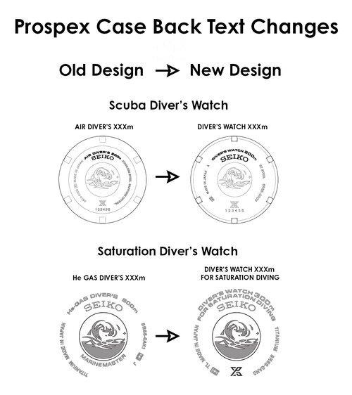 Divers+Case+Back+Change.jpg