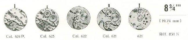 AM_621-624P_Classification_1936.jpg