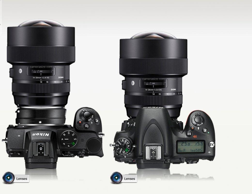 CameraSize.jpg