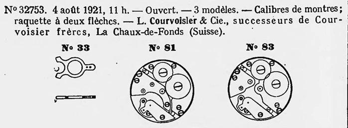Schweizerisches_Handelsamtsblatt_1921_Courvoisier_Modell_Nr._81.jpg