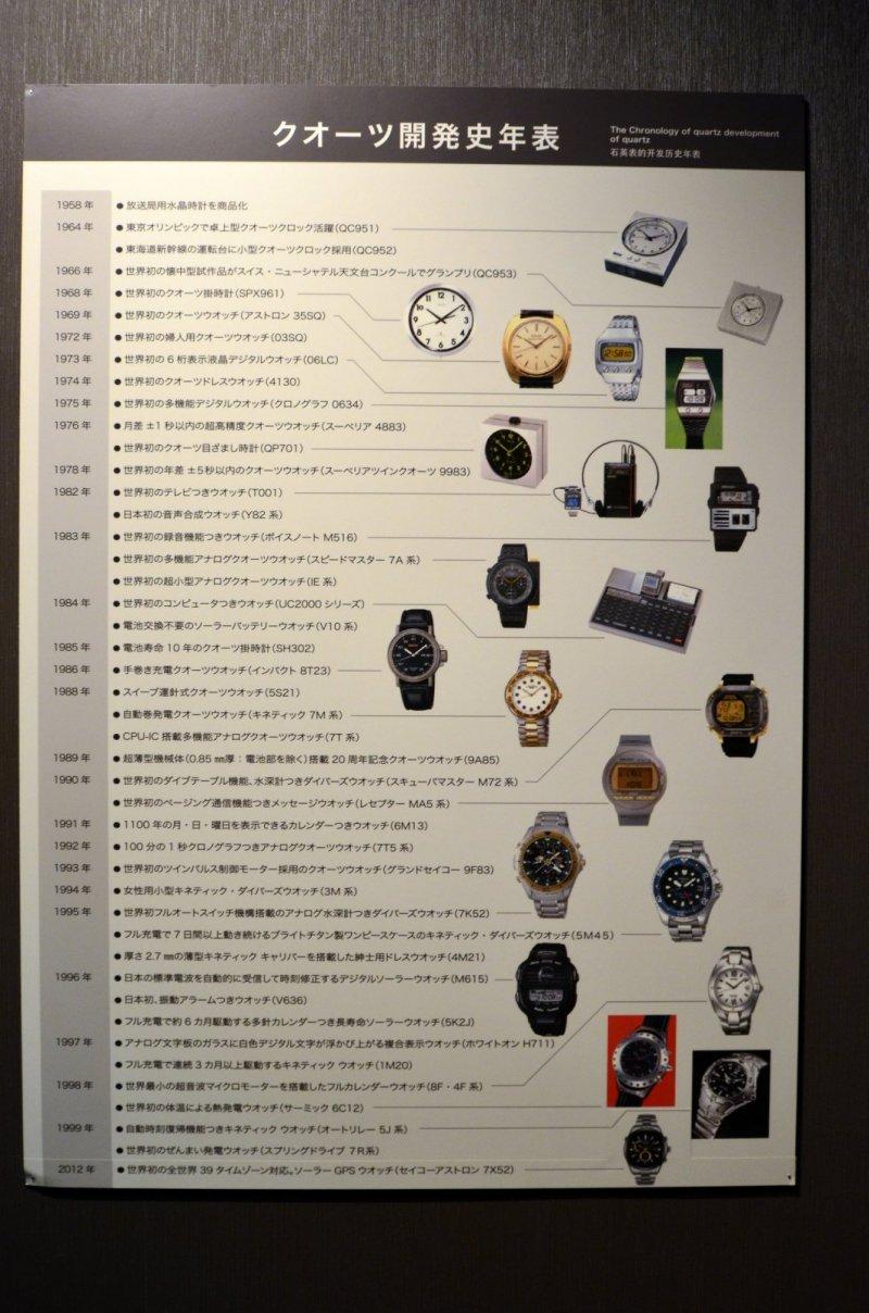 Seiko-Museum (09).JPG