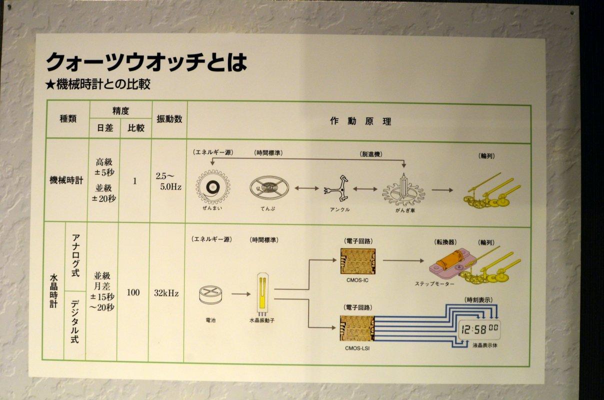 Seiko-Museum (10).JPG