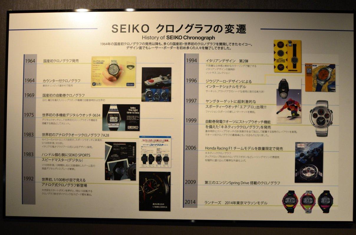 Seiko-Museum (23).JPG