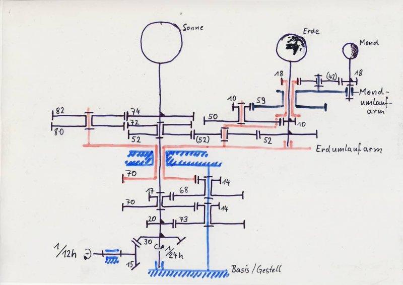 U3 Hermle Tellurium Getriebeplan.JPG