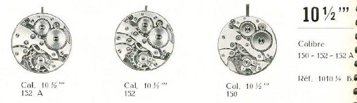 Unitas_152A_Classification_1936.jpg